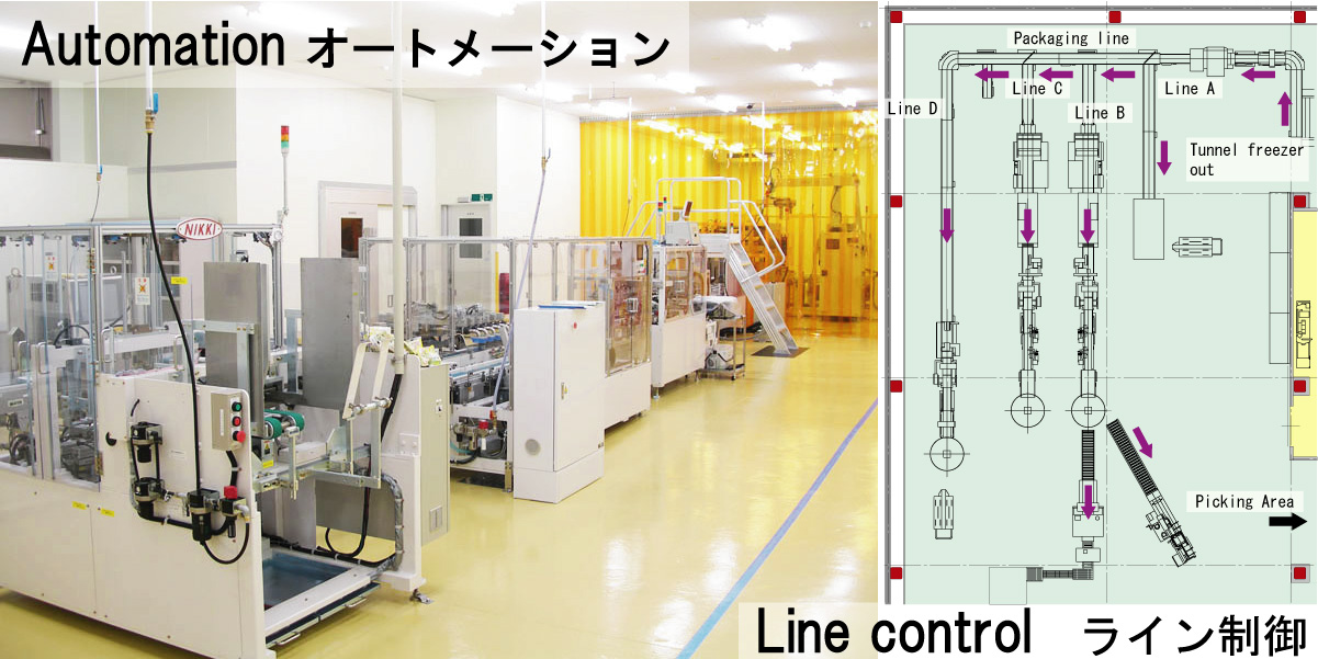 Automation オートメーション/ Line control ライン制御